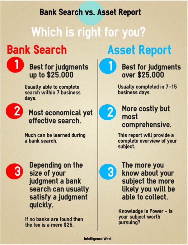 Bank vs Asset Report
